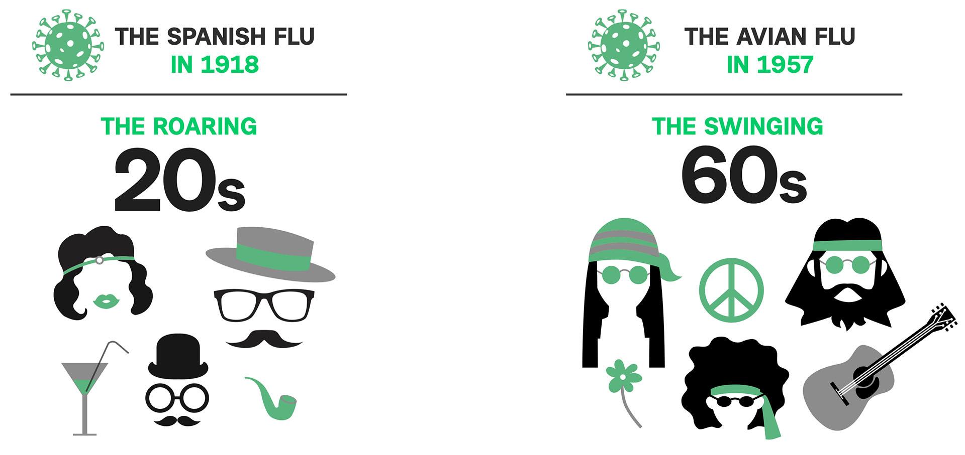 spanish_flu_1918_vs_avian_flu_1957